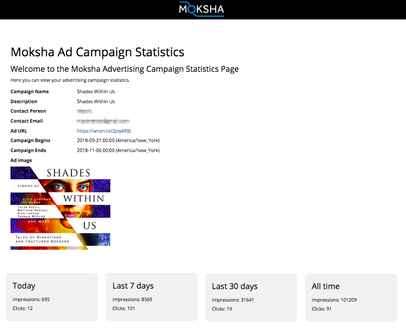 Every ad has its own statistics pages.